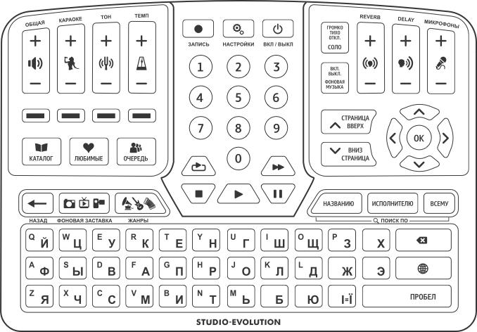 im_remote_control-1.jpg